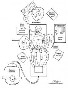 prostate cancer operating room